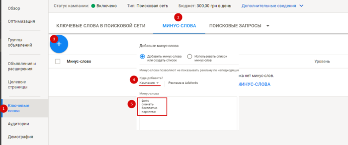 Минус слова AdWords